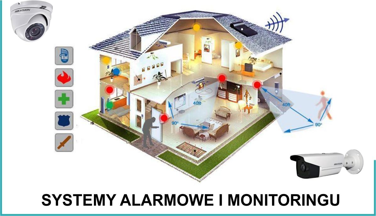 alarmy i CCTV