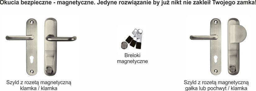 Zamki antywłamaniowe do drzwi Warszawa
